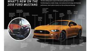 a screenshot of a video game: 2018 Ford Mustang what's new