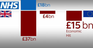 NHS funding boost: How the sums add up
