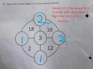Maths problem given to first-graders.