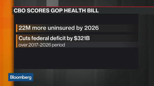CBO Says Senate Health Bill Would Leave 22M Uninsured