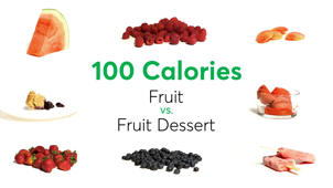 100 Calories of Fruit vs. Fruit Dessert