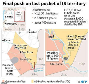 A diagram showing the last remaining ISIS territory in Syria in the eastern province of Deir Ezzor, where U.S.-backed coalition forces have launched a bid to push them out