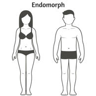 <strong>Endomorph: </strong>You are generally softer and rounder and tend to store fat easily. Endomorphs are the body types that are most likely to feel like they drew the short straw. Endomorphs naturally tend to have curvy, fuller figures and struggle to keep their body-fat percentage in check. The most difficult challenge for endomorphs is perhaps to find out that they are in fact an endomorph. Why? Once you know you are an endomorph, you know that you were born this way. It can be difficult to come to the realization that you are likely to gain weight very easily. You have the type of metabolism that is not forgiving. However, this doesn't mean you are destined to be overweight or even obese. As an endomorph, you have to make a conscious, concerted effort to do the things your body should be doing for you automatically. If your body isn't instinctively telling you to move more, you have to make sure that exercise is part of your daily routine. If your metabolism is sluggish, you need to eat the right foods that will fire up your metabolism. Training-wise, high-intensity activities such as HIIT and CrossFit are great, as are weight training and moderate endurance training. As an endomorph, eat good quality fats and protein and limit your carbohydrate intake to maximize body composition (lean-mass gain, body-fat loss) and to control insulin and blood sugar. On nontraining/exercising days, have a flat-belly breakfast within 45 minutes of waking up and skip the pre- and post-training snacks. Be sure to temper your afternoon snack to your appetite. Adapted from Roar<strong><br></strong>