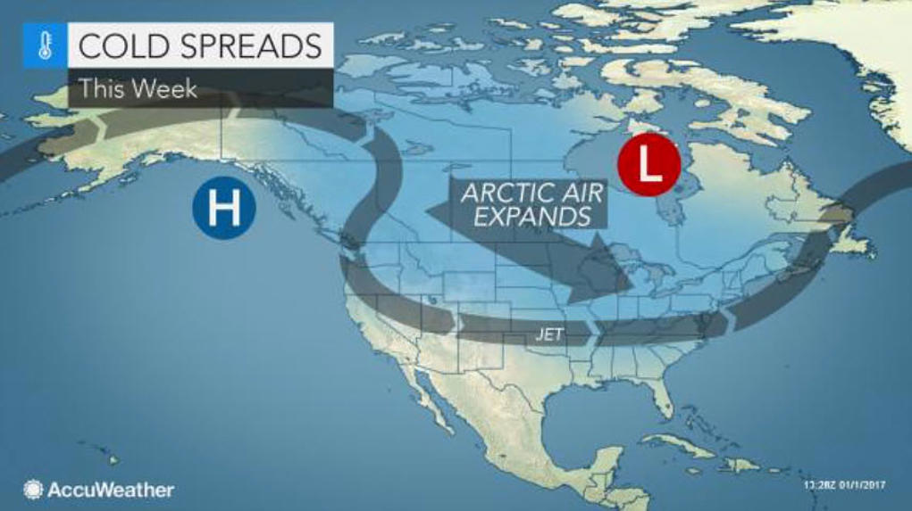 A wave of arctic air will spread from the Pacific coast to the Atlantic coast of the United States during the first week of 2017.