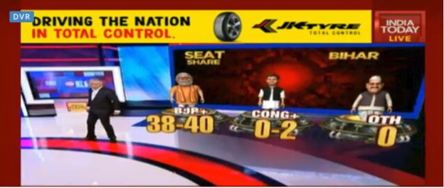Exit Poll Results 2019 Live Updates