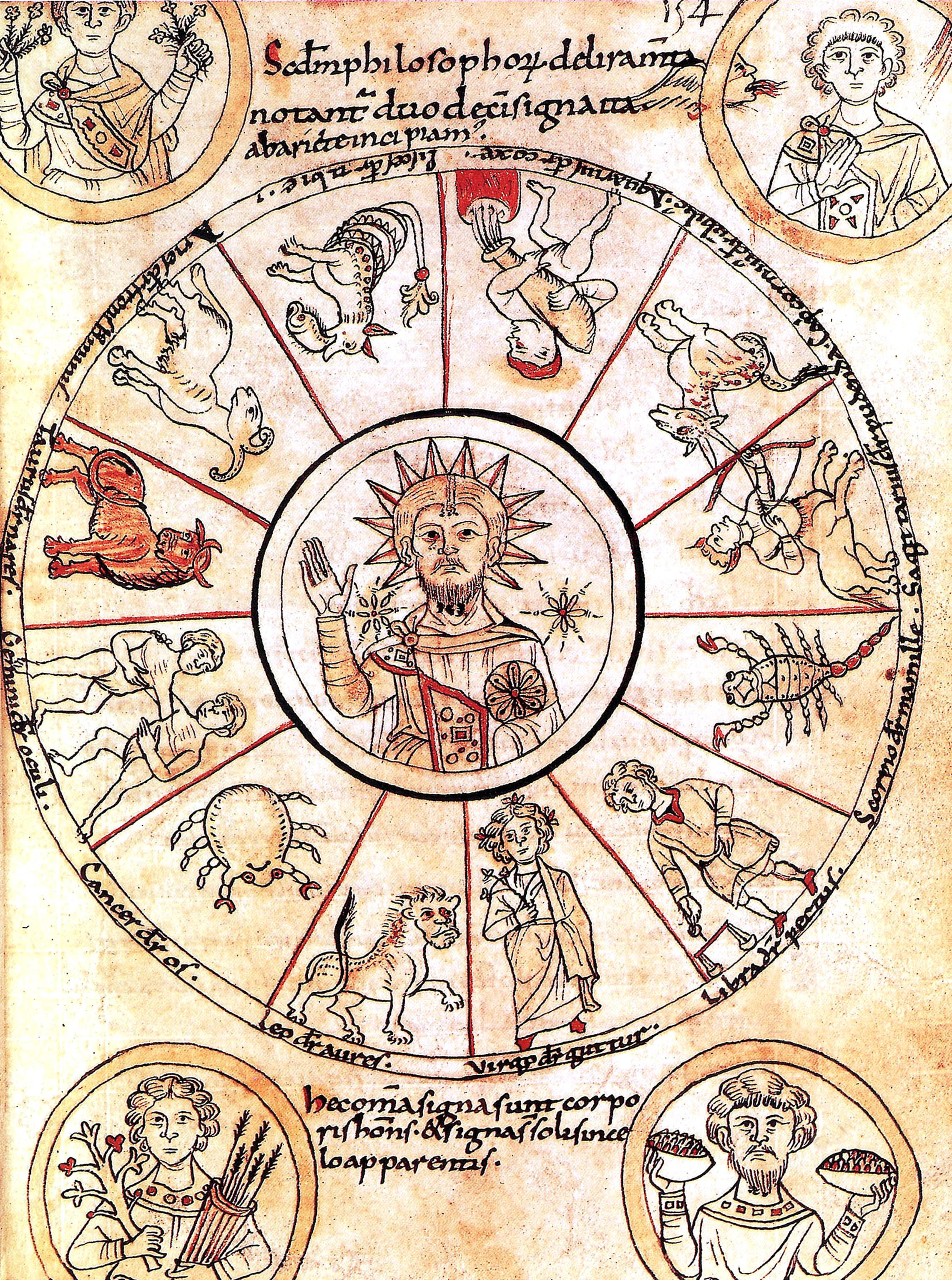 Gratis match gjør Vedic astrologi