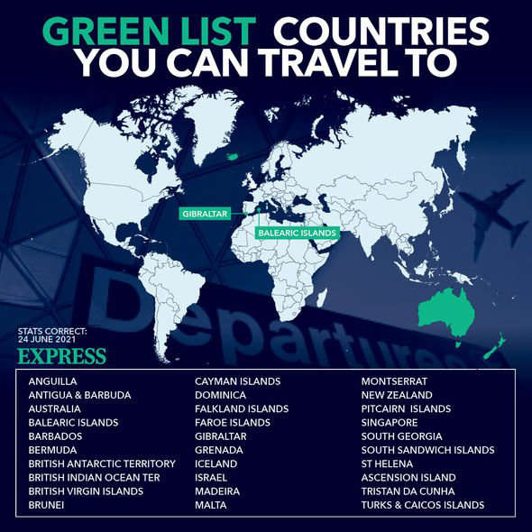 map: green list countries