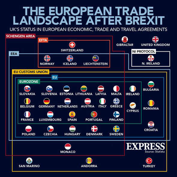 graphical user interface: Brexit latest: The Northern Ireland Protocol has led to to trade issues between the country and Great Britain