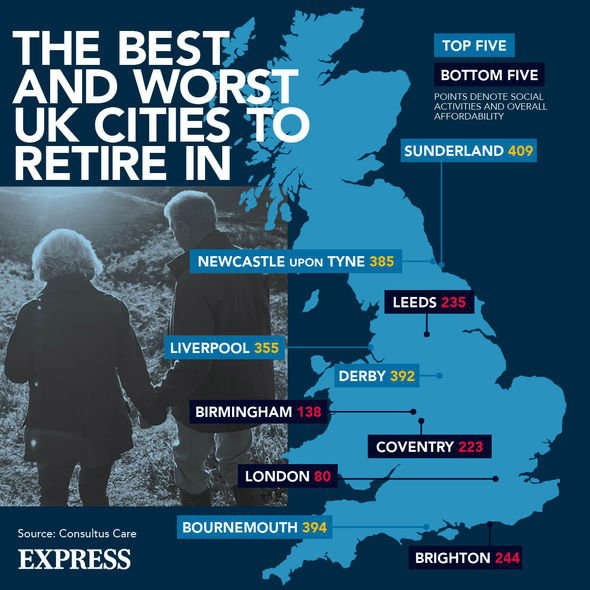 map: Best worst places to retire infographic