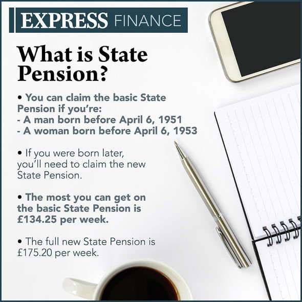 diagram: What is State Pension?