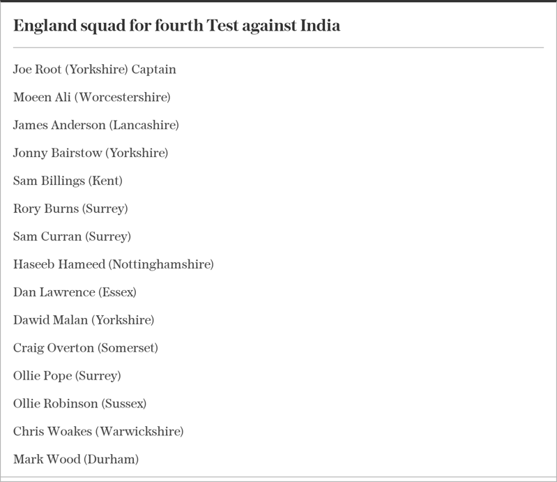 graphical user interface: England squad for fourth Test against India