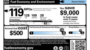 graphical user interface, text: As with combustion-engined cars, estimated energy efficiency of an EV can vary from what's on the sticker, sometimes by a lot more than it varies in combustion cars. EPA