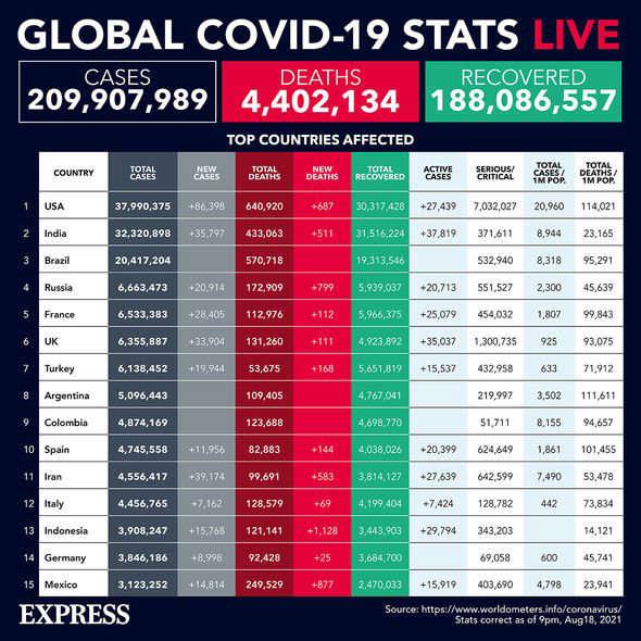 calendar: Global coronavirus cases