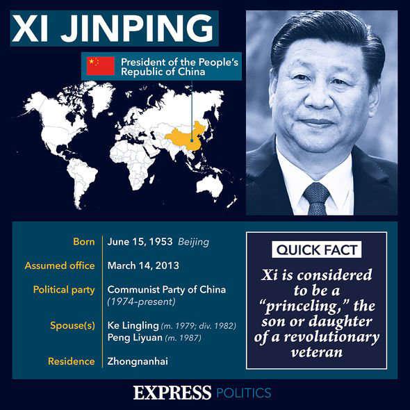 Xi Jinping: China Profile