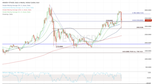 chart, histogram: Daily chart of Ethereum