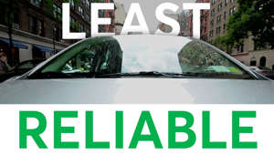 2017 Five Least Reliable New Cars