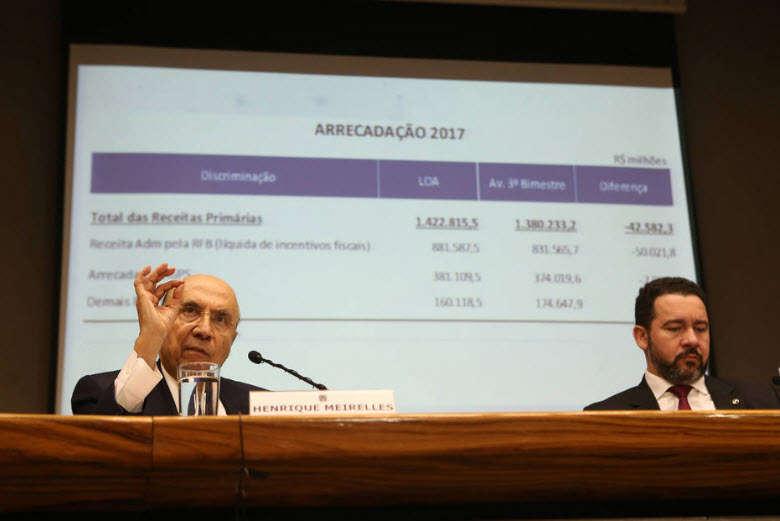 Governo vai dividir R$ 10 bi entre ministérios