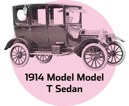 The assembly line brought the Ford Motor Company's Model T to the masses. It could be topped with any number of body styles, from roadster to closed sedan.