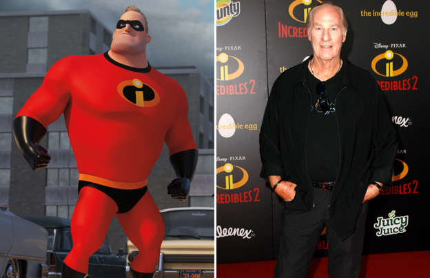 Voices behind famous animated characters