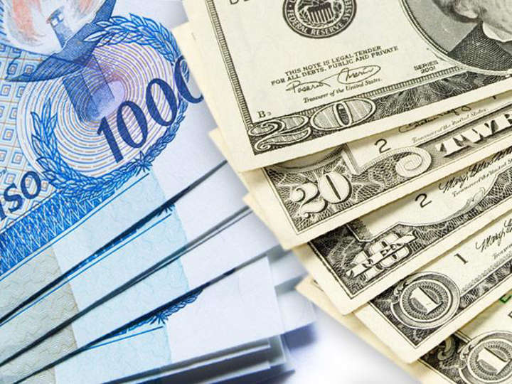 Peso Reciates As Recession Fears