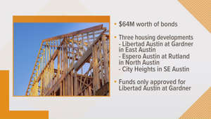 Austin considers funds for affordable housing