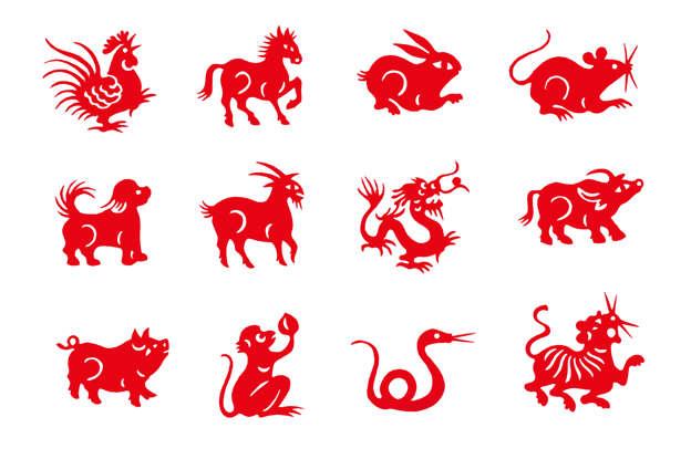 kinesisk horoskop dating site hvordan man håndterer dating efter en skilsmisse