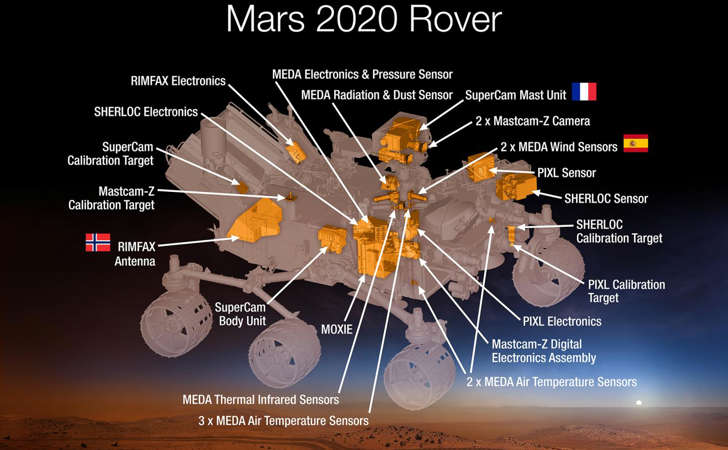 Science instruments for NASA's Mars 2020 rover mission.