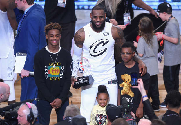 386b1b461a9 LeBron James says he regrets giving his oldest son, Bronny James ...