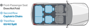 a close up of a device: Cargo Space and Storage