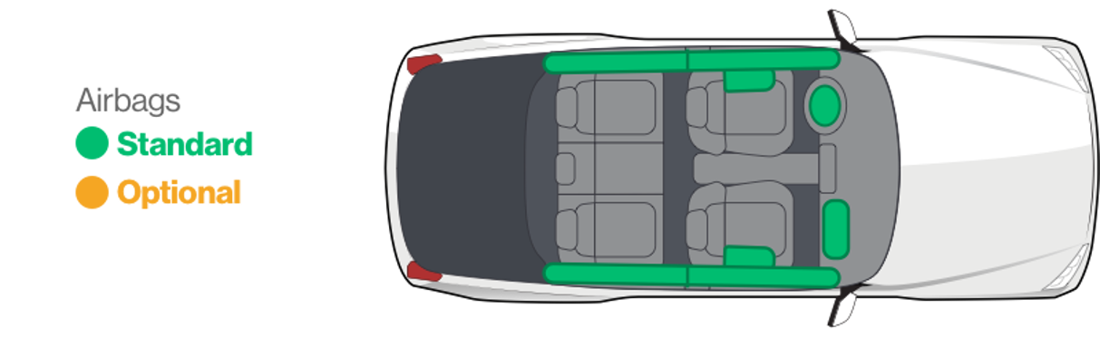 a drawing of a green background: Safety and Driver Assistance