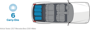 a drawing of a cartoon character: Cargo Space and Storage