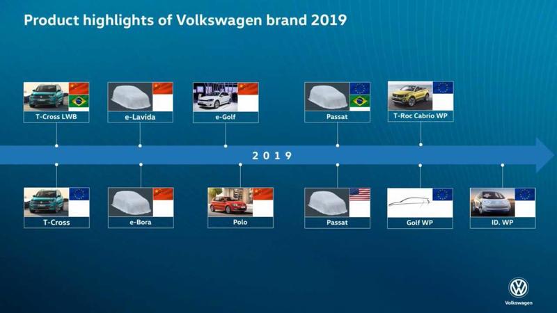 Volkswagen Brand Annual Session 2018