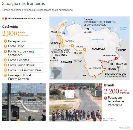 Confrontos em fronteiras da Venezuela travam entrada de ajuda e matam três